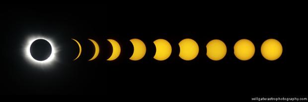 Solar eclipse montage20032015